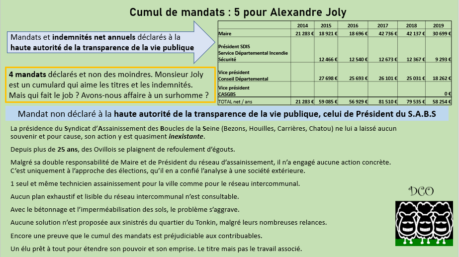 Mandats 2